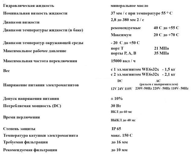 Розподільники з електромагнітним управлінням WE6s12x Рмах=350 bar