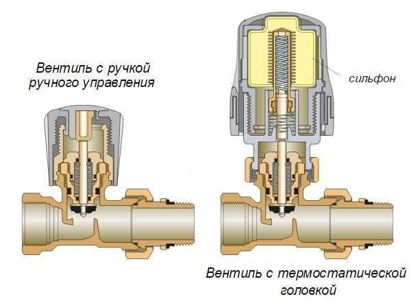 Регулировка отопления