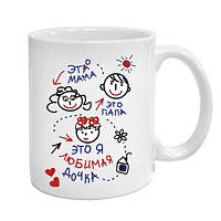 Чашки с Вашим фото