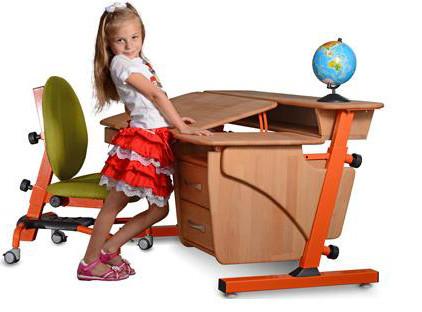 Письменный стол парта домой
