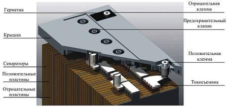 LogicPower LP-GL 12V 180AH  - 12В - 180 А/ч  - гелевый аккумулятор для котла, фото 2