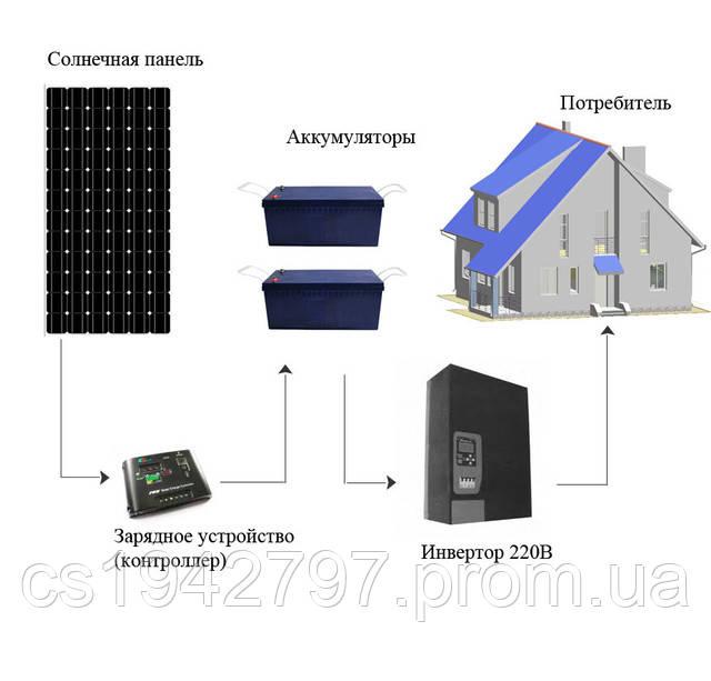 Схема солнечной электрической станции
