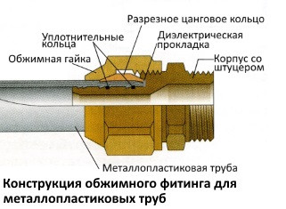 Фото обжимного фитинга для металлопластиковых труб