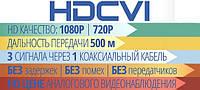 Принципы нового стандарта видеонаблюдения- HD CVI