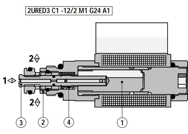 Картриджный распределитель 2URED3x