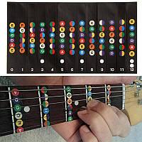Наклейки на гитару: ноты, для облегчения обучения!
