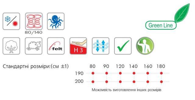 Матрас пружинный Супер-Хит (характеристики)