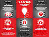 Энергоэффективность и качество LED ламп продаваемых в Украине