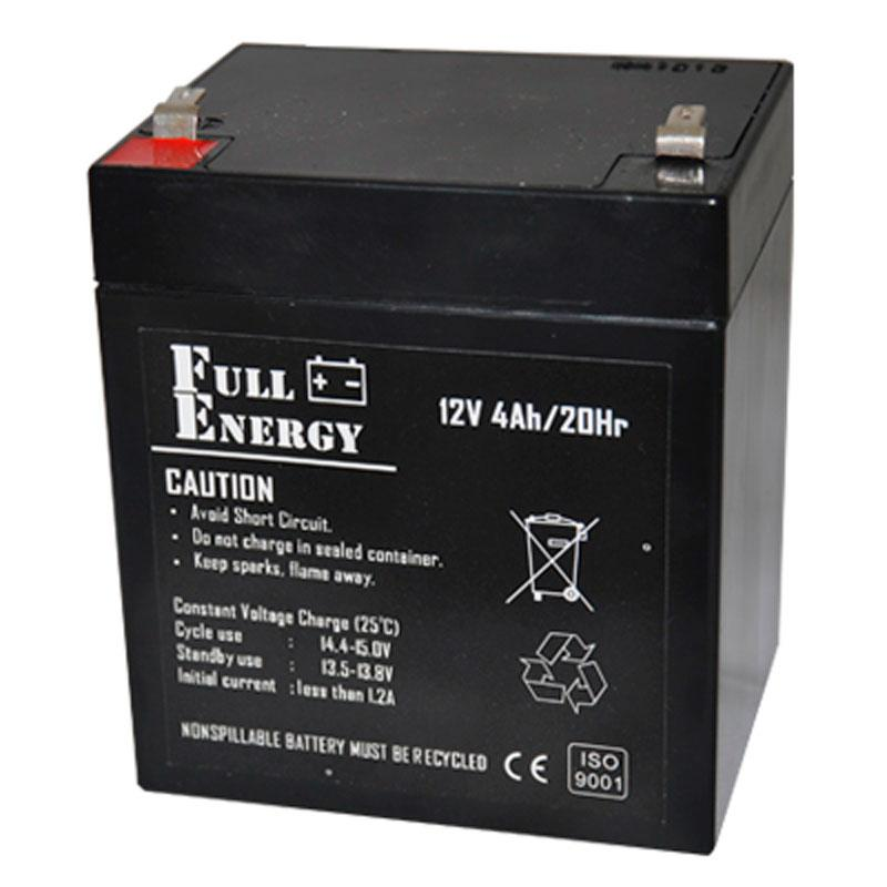Full Energy FEP-124
