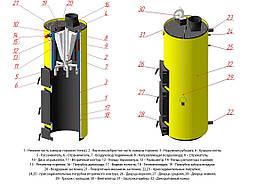 Котел Буран твердотопливный 10 кВт new. Бесплатная доставка!, фото 2