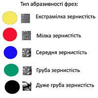 Тип абразивності фрез