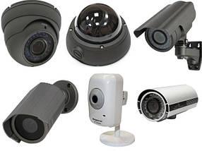 Видеокамеры наблюдения