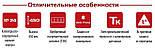 Электроконвектор универсальный Термия Комфорт ЭВУА-2,0/230 (сп) + крепеж, фото 2