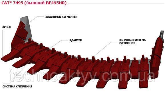 Система зубьев ковша