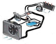 Система охлаждения и отопления автомобиля