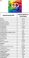 Ароматизатор TPA 10 мл