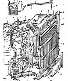 Радиатор водяной двигателя автомобиля КрАЗ 65055, фото 2