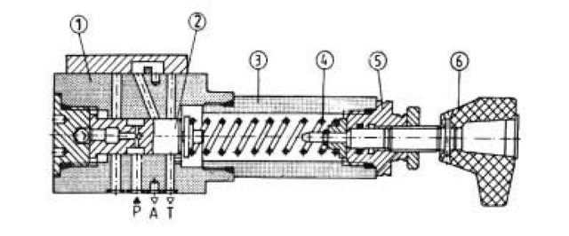 Редукционный клапан uzrb10x