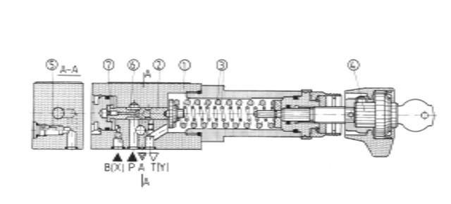 Редукционный клапан DR5DP
