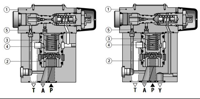 Редукционно-предохранительный клапан UZCP10s32
