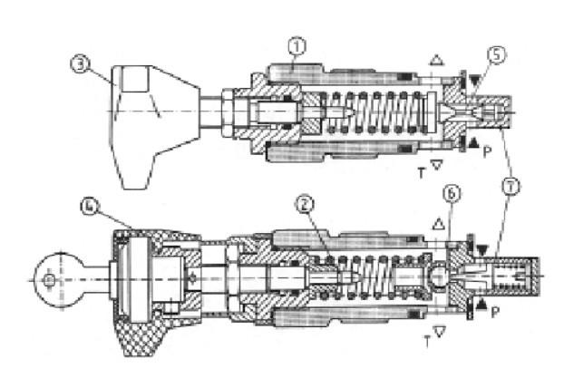 Запобіжний клапан DBDs13