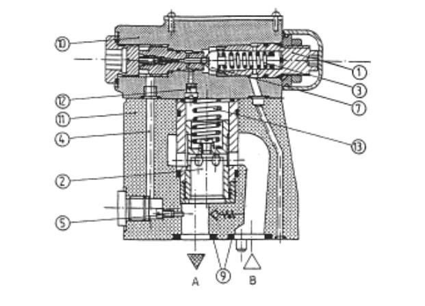 Пілотований редукційний клапан DR30