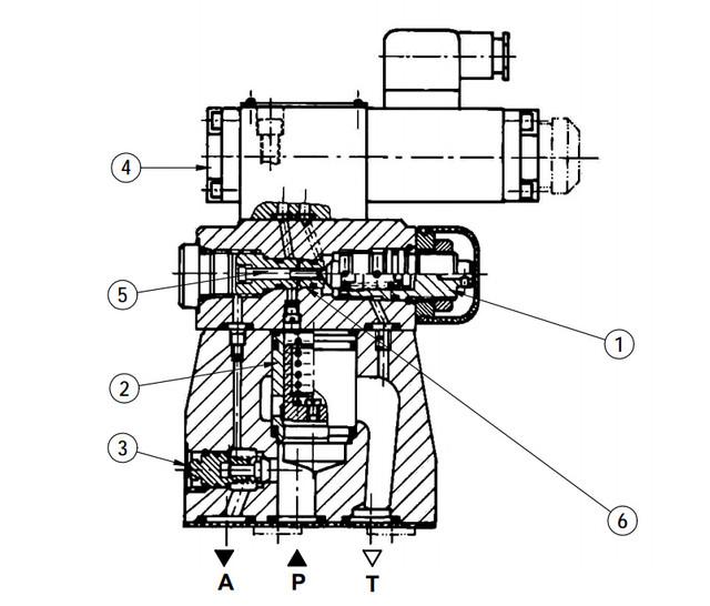 Пилотируемый предохранительный клапан типа UZOP10,20,30s12x