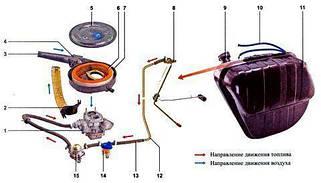 Системы питания двигателя ВАЗ