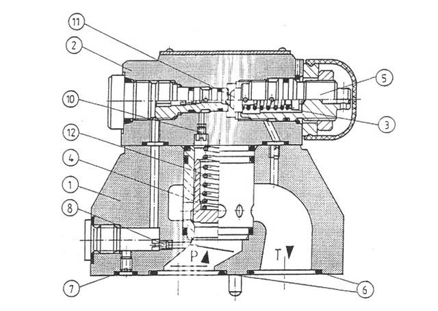 Пілотований запобіжний клапан типу DB-DBW40