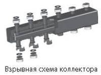 Распределительная гребенка из черной стали для подключения насосных групп