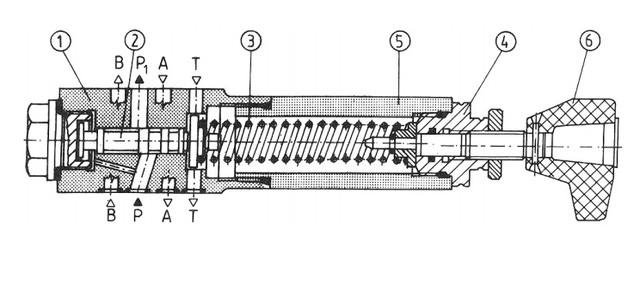 Клапан последовательности UZKC6x