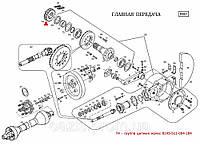 Группа цепных колес 8245-511-004-284. Група ланцюгових коліс Famarol. Запчасти к пресс-подборщикам  FAMAROL, фото 1