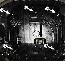 Защита двигателя Hyundai Elantra (с 2011--) 1.6 / 1.8 / 1.6 Полигон-Авто