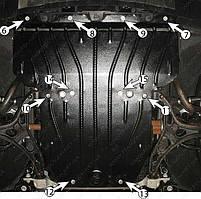 Защита двигателя Jeep Grand Cherokee Laredo 4x4 (2005-2010) Полигон-Авто