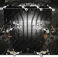Защита двигателя Jeep Grand Cherokee (2003-2010) 2.5 / 3.0 / 3.7 Полигон-Авто