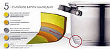 Набір каструль з нержавіючої сталі Supretto 8 предметів для всіх типів плит, фото 4