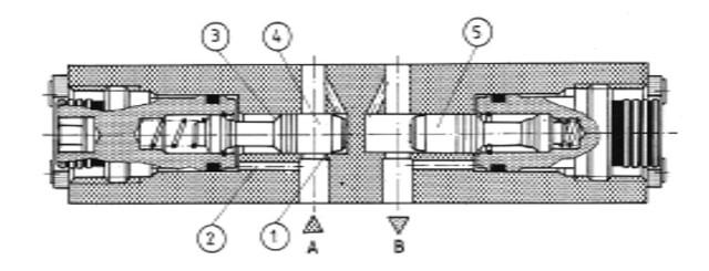 Дроссель с обратным клапаном Z2FS6x