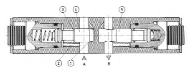 Дроссель с обратным клапаном Z2FS10x