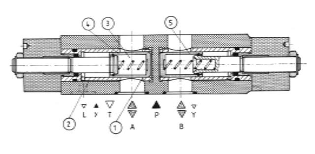 Дроссель с обратным клапаном Z2FS22x