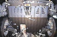 Защита двигателя Nissan Maxima 35 (2008-2014) Полигон-Авто