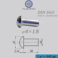Заклепка з півкруглою голівкою сталева Ø4x18 DIN 660 (ГОСТ 10299-80) під молоток