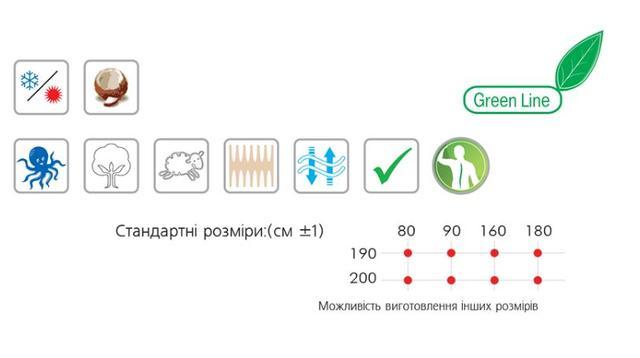 Матрас беспружинный Коко-Латекс-Лайт (характеристики)