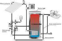Активный солнечный водонагреватель с закрытым контуром IS-SPA