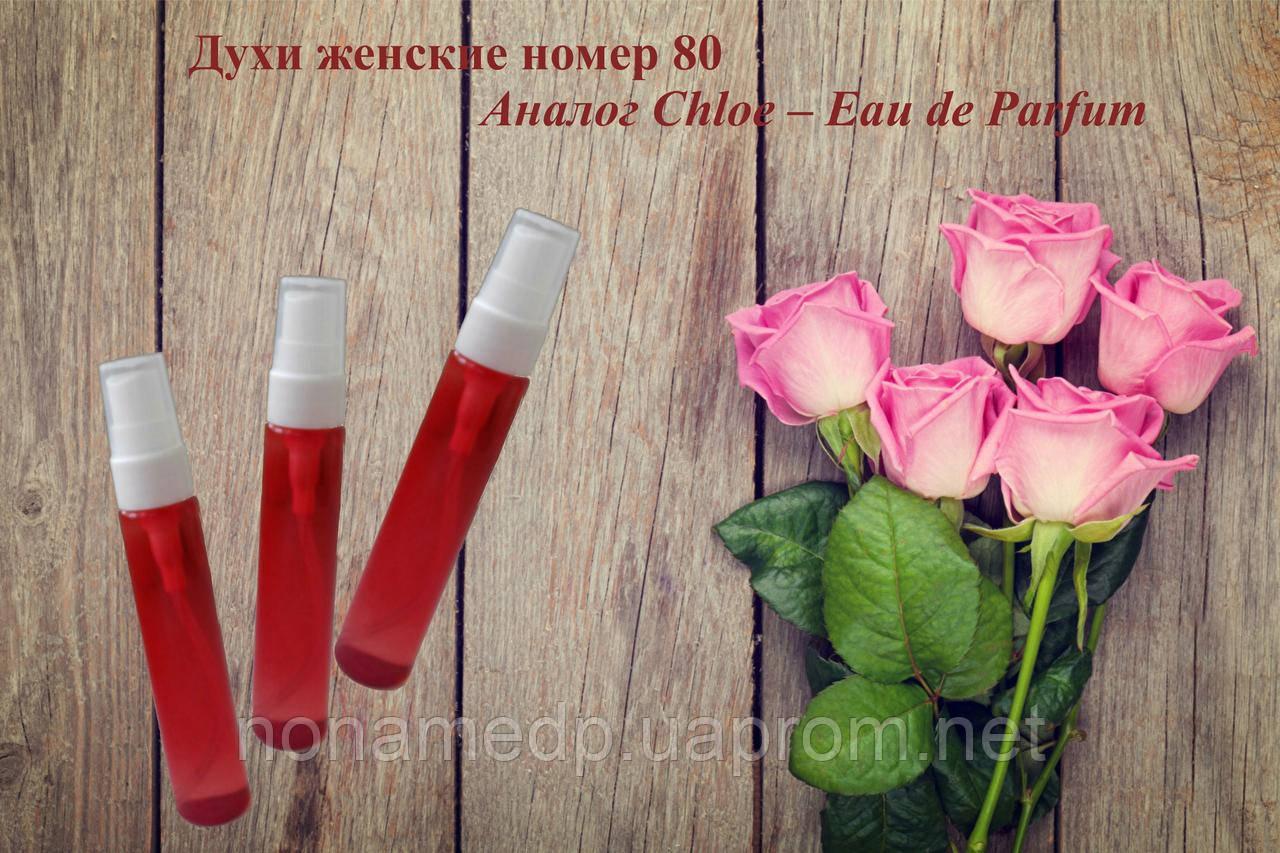 аналоги хлое парфюм