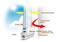 """""""Третье стекло"""" - Энергосберегающая пленка для утепления окон (ThermoLayer) - скидка 30%"""