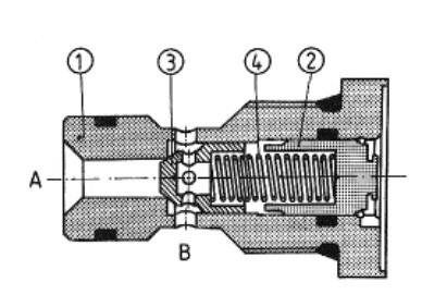 Картриджный обратный клапан типа uzzd06x