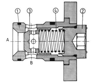 Картріджний зворотний клапан типу uzzd32x