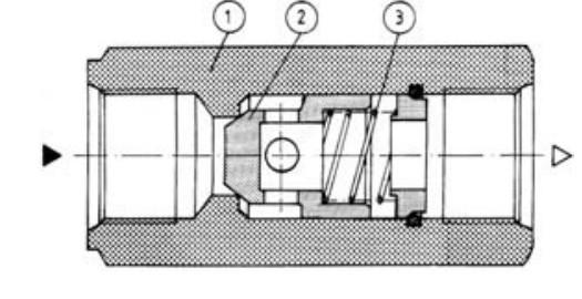 Зворотний клапан типу uzzrx