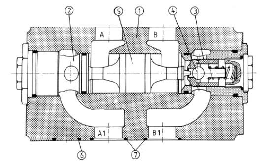 Пілотований зворотний модульний клапан z2s22x