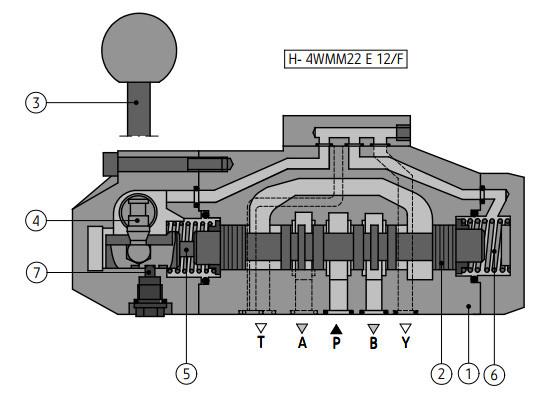 WMM22s12x